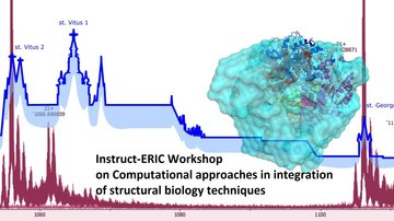 Computational Approaches in Integration of Structural Biology Techniques